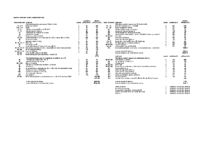 tabulka k modelu