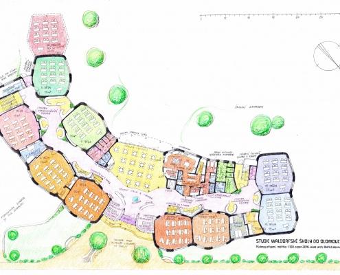participativní design