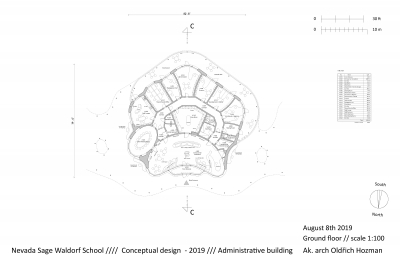 Completed floor plan of the office building. On the north side is the entrance hall with reception. The reception is located for security reasons so that it has a very good view to the main entrance through the entrance hall and to the main entrance of the campuss. Behind the reception there is a room for sick children, who will wait for parents or doctors under the supervision of the receptionist. The entrance hall is designed as a place for the presentation of the school and for meetings with parents and the public. On the southeast side (left) are the meeting room, offices and the teachers' rest room. Up on the south and west sides are the school offices. In the middle is a storage and a room with a copy machine. From southeast to southwest, the building is surrounded by a covered terrace, which can be reached from all offices with a nice view the school gardens. The whole floor plan has the shape of a pentagon with rounded corners.