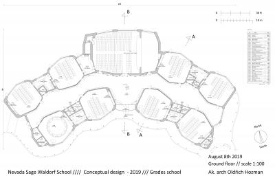 The final variant of the floor plan of the ground floor of the Waldorf ground school. On the left are the first grade classes. On the right are the second grade classes. In the middle of the top is a multi-purpose hall. Class shapes have a polygonal shape close to a hexagon with rounded corners. One of the reasons for these shapes is the improvement of acoustics in the classrooms. In the middle between the classrooms is a hallway (corridor). The main entrance to the school is from the south in the middle. The corridor is rugged, has various nooks with benches and also serves as a foyer during breaks when the program is in the hall. Among the classes are teachers' offices, toilets and storages. The third class has a connection with the kitchen for teaching cooking. This kitchen also serves a hall for providing refreshments. The whole floor plan is to the south in an arch and surrounds the inner courtyard of the school in the middle.