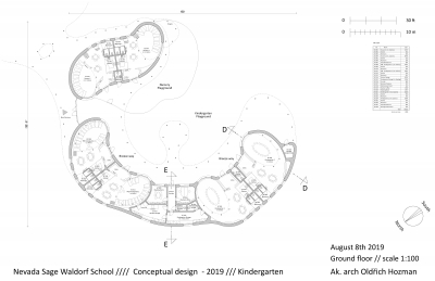 Completed floor plan of six classes of the Waldorf Kindergarten. At the top left are two classes for smallest children. On the left are two classes for children from 3 to 4 years. And on the right two classes for children under 6 years. The classes are arranged in a large U-shaped arc. Their shape closes the south-facing inner garden. Class shapes are rounded. For children up to 6 years are these soft shapes and various nooks very suitable. It supports their psyche, physical activities in a circle and softens the acoustics of rooms. In the middle between the classes there are rooms for teachers (office, kitchen, toilet and storage).