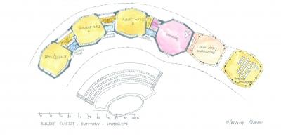Půdorys budovy speciálních učeben waldorfské školy. Vlevo je hudební účebna, uprostřed učebny dílen (keramika a dřevodílna), vpravo je eurythmický sál a venkovní účebna. Třídy na sebe navazují v oblouku a uzavírají tak z jižní strany vnitřní dvůr školy. Ve vnitřním dvoře je zahrada a amfiteátr.