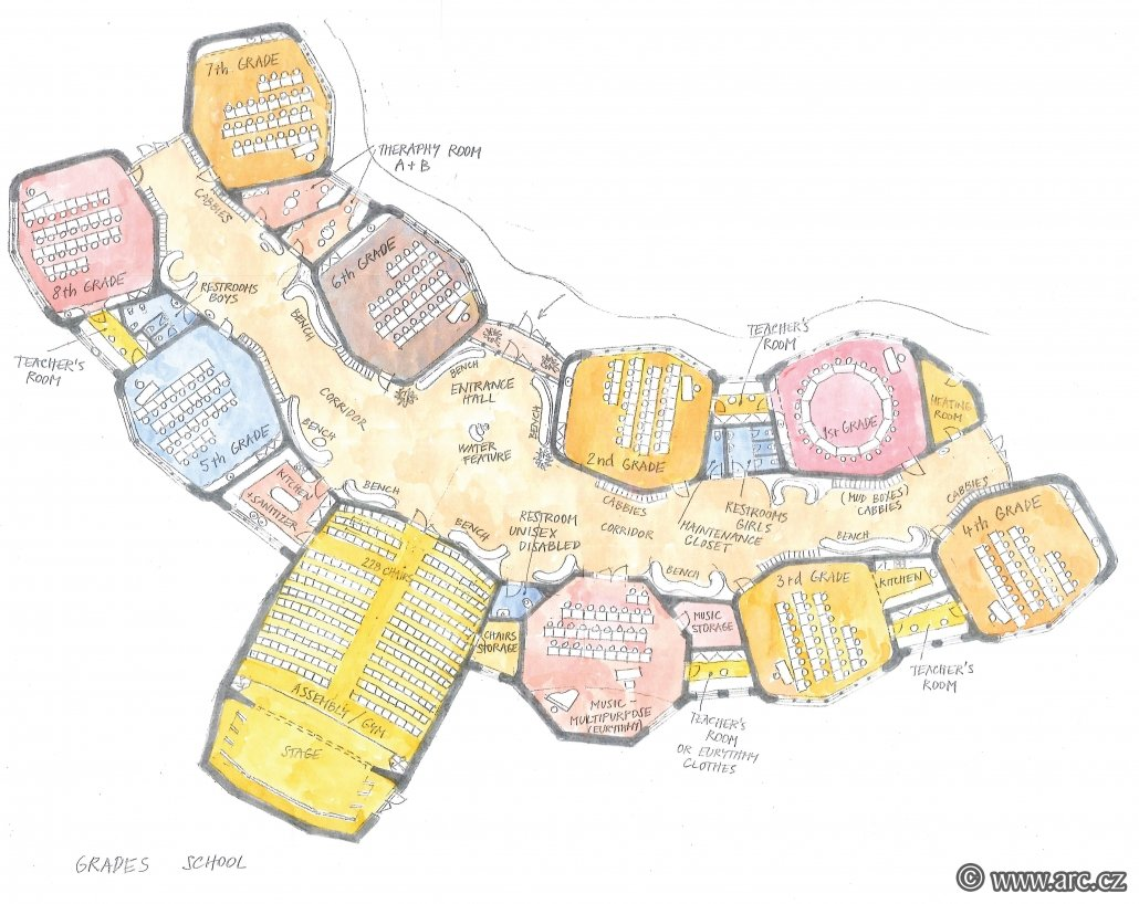 The floor plan of the Waldorf school shows one of the variants of the considered arrangement of classes and a multi-purpose hall. Next to the multi-purpose hall on the right is the octagonal hall of music education. On the right are the lower grade classes. On the left are higher grade classes. The building is rounded and on its south side surrounds an inner garden with a playground.