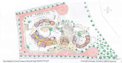 Plan of the Waldorf school area. At the bottom left is an eight-class basic Waldorf school. At the top left are special classrooms such as music class, workshops classes, eurythmic classroom and classroom for outdoor learning. In the middle is the school office building. Above it is in the middle of the school garden. On the right is the nursery school area with two nursery classes with its own game garden.